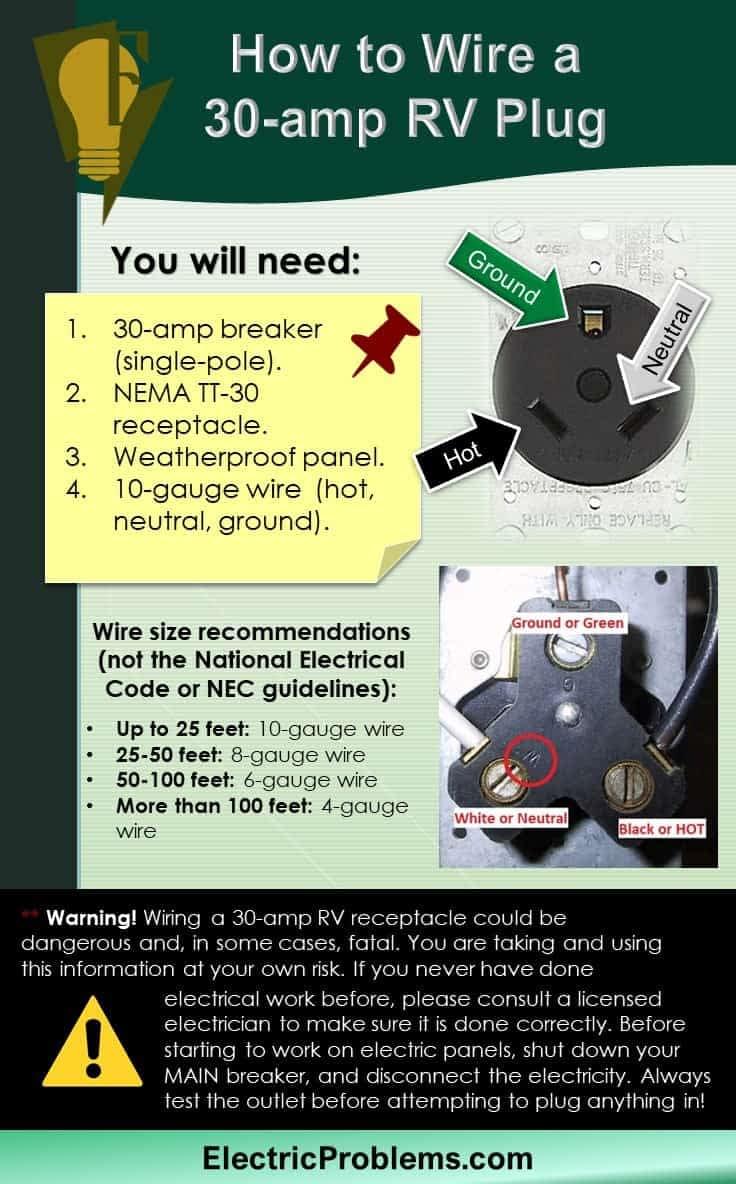 How To Wire A 30 Amp Rv Plug W